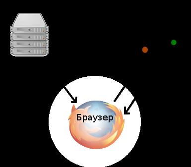 comet (push) server